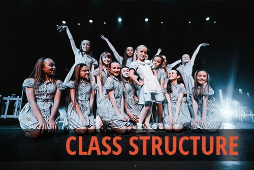 Miss Ali Stage School Class Structure